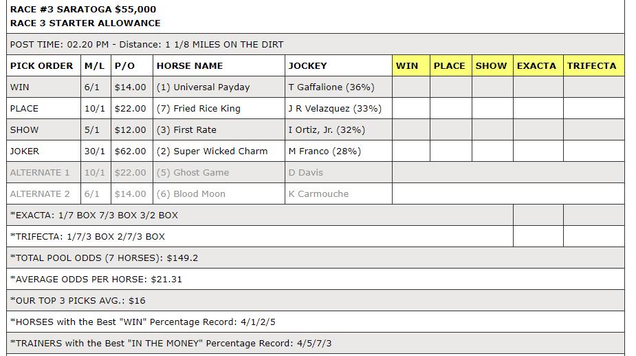 Raymond Track Report Tip sheet