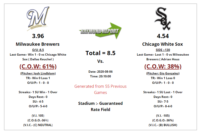 Brewers vs. White Sox Trends