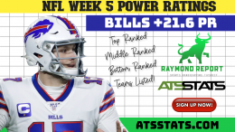 NFL Power Ratings